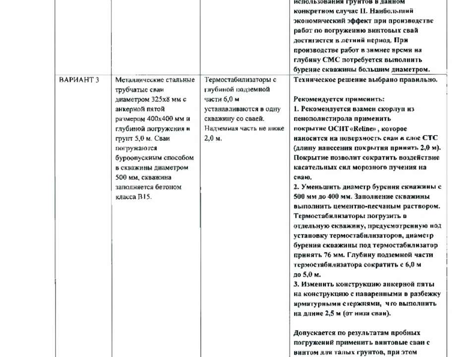 """ОАО """"Обустройство Чаяндинского НГКМ"""" """"Фундаментпроект"""" """"Опоры BJ1 и эстакады ..."""