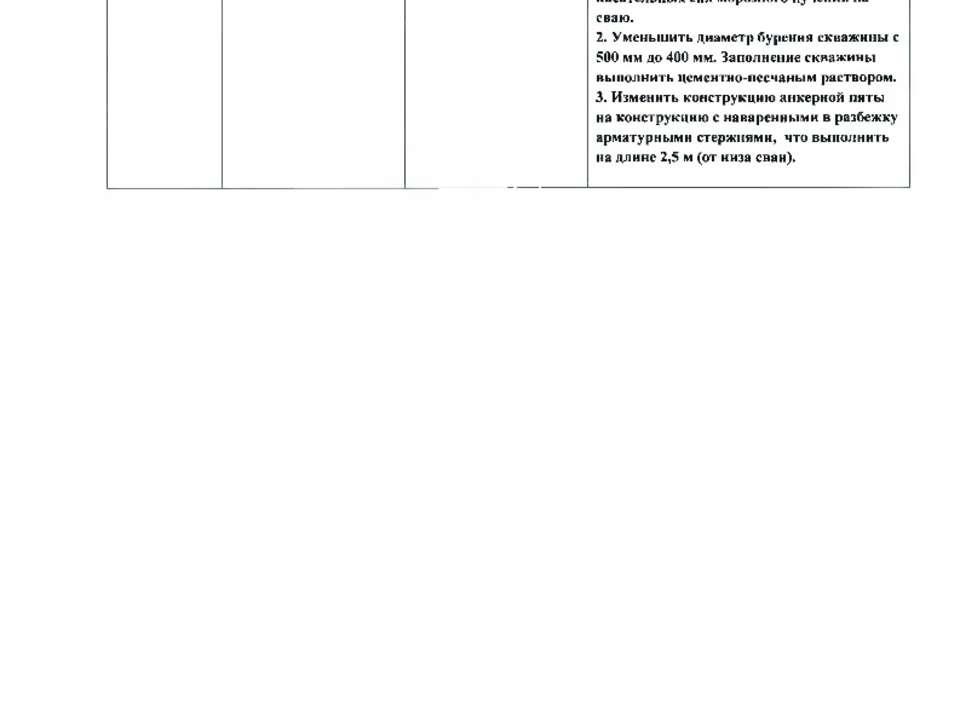 """ОАО """"Обустройство Чаяндинского НГКМ"""" """"Фундаментпроект"""" """"Опоры ВЛ и эстакады н..."""