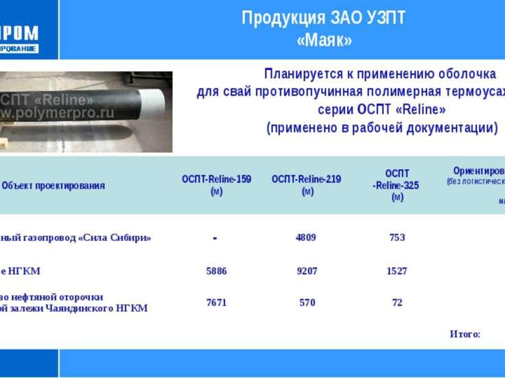 Продукция ЗАО УЗПТ «Маяк» * Планируется к применению оболочка для свай против...