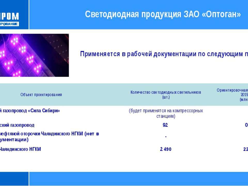 Светодиодная продукция ЗАО «Оптоган» * Применяется в рабочей документации по ...