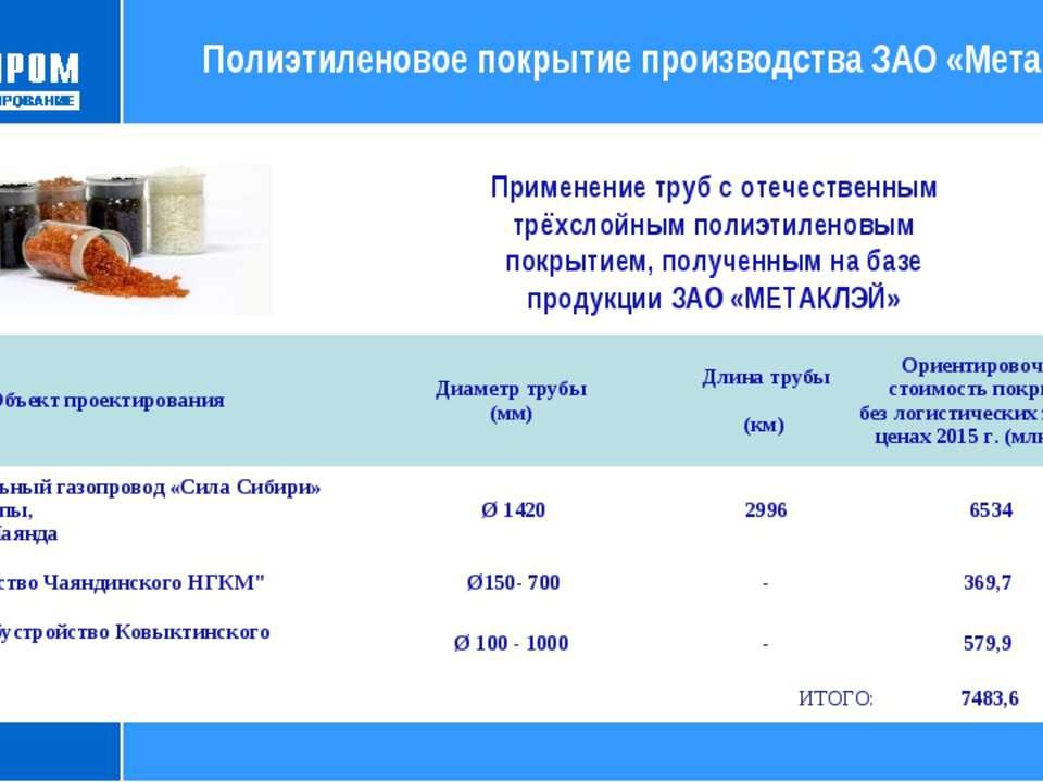Полиэтиленовое покрытие производства ЗАО «Метаклей» * Применение труб с отече...