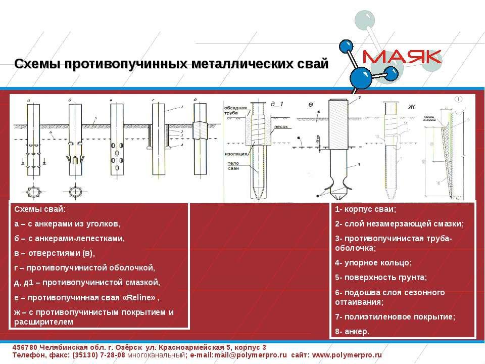 456780 Челябинская обл. г. Озёрск ул. Красноармейская 5, корпус 3 Телефон, фа...