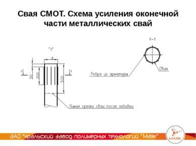Свая СМОТ. Схема усиления оконечной части металлических свай