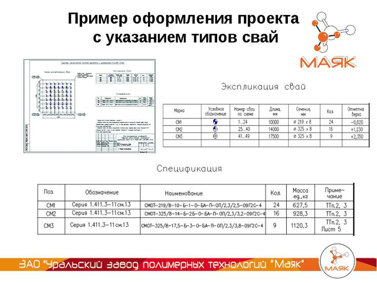 Пример оформления проекта с указанием типов свай