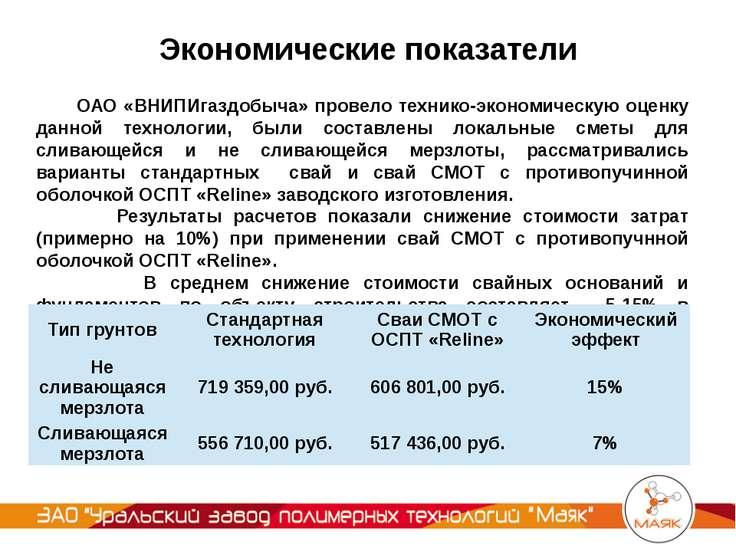 Экономические показатели ОАО «ВНИПИгаздобыча» провело технико-экономическую о...