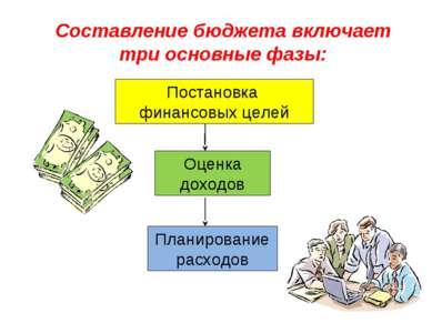 Составление бюджета включает три основные фазы: