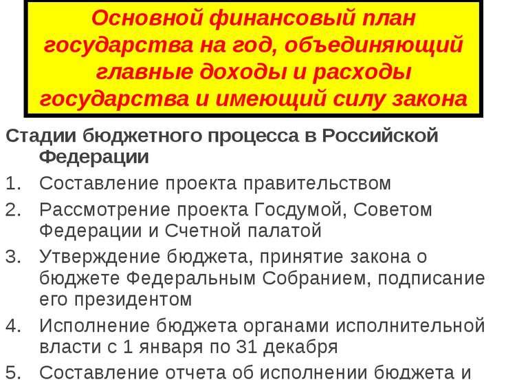 Государственный бюджет Стадии бюджетного процесса в Российской Федерации Сост...