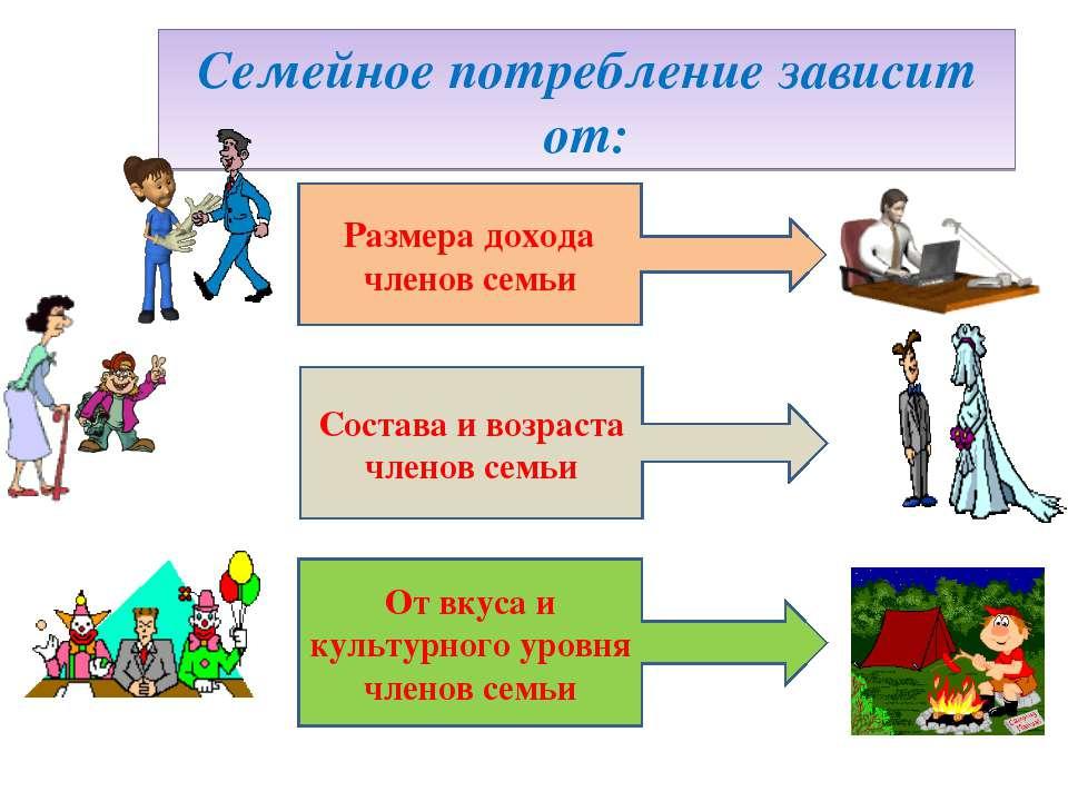 Семейное потребление зависит от: Размера дохода членов семьи Состава и возрас...