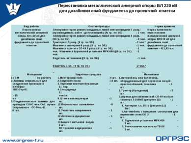 Перестановка металлической анкерной опоры ВЛ 220 кВ для дозабивки свай фундам...