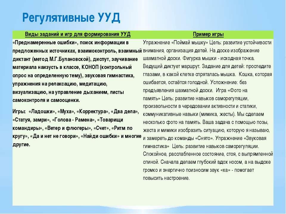 Регулятивные УУД Виды заданий и игр для формирования УУД Пример игры «Преднам...