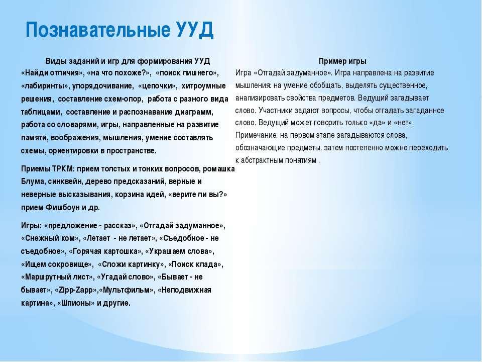 Познавательные УУД Виды заданий и игр для формирования УУД Пример игры «Найди...