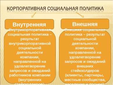 Внутренняя Внешняя Внутрикорпоративная социальная политика – результат внутри...