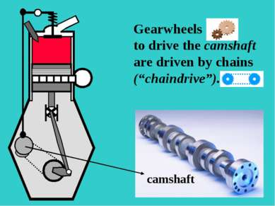 "S Gearwheels to drive the camshaft are driven by chains (""chaindrive""). camshaft"