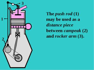 s The push rod (1) may be used as a distance piece between campeak (2) and ro...
