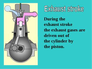S During the exhaust stroke the exhaust gases are driven out of the cylinder ...