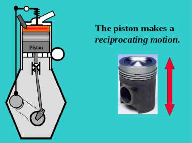 The piston makes a reciprocating motion. Piston