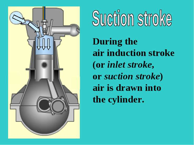 S During the air induction stroke (or inlet stroke, or suction stroke) air is...
