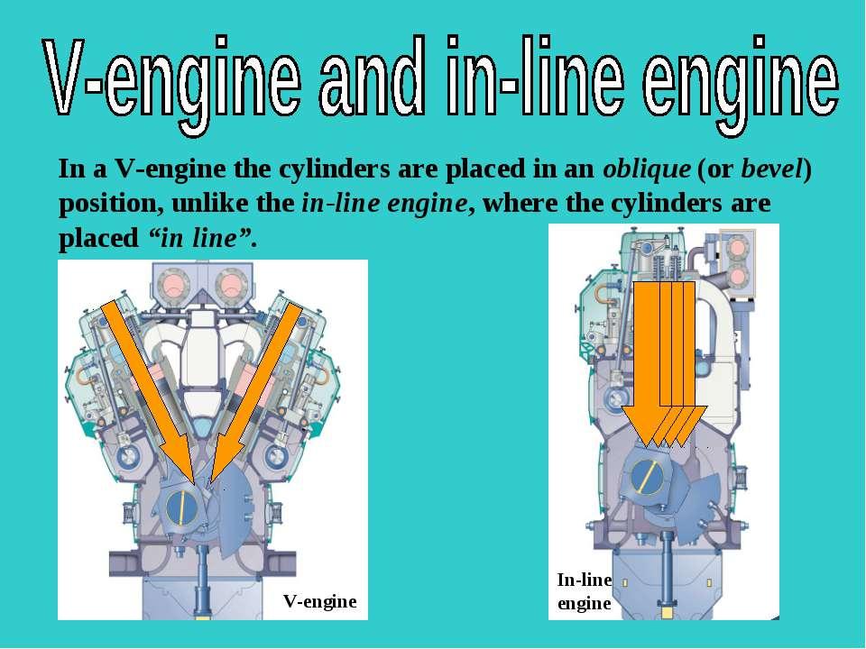 s In a V-engine the cylinders are placed in an oblique (or bevel) position, u...