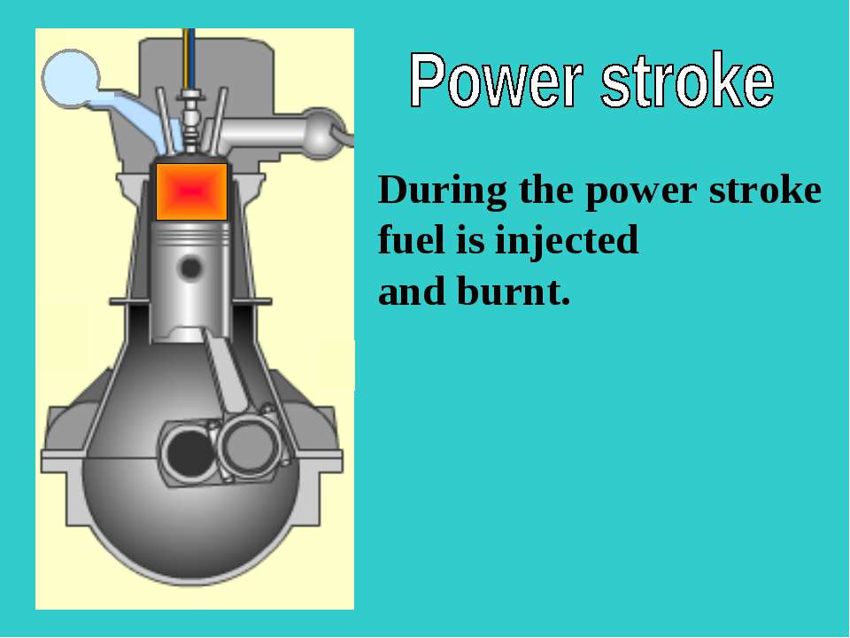 S During the power stroke fuel is injected and burnt.