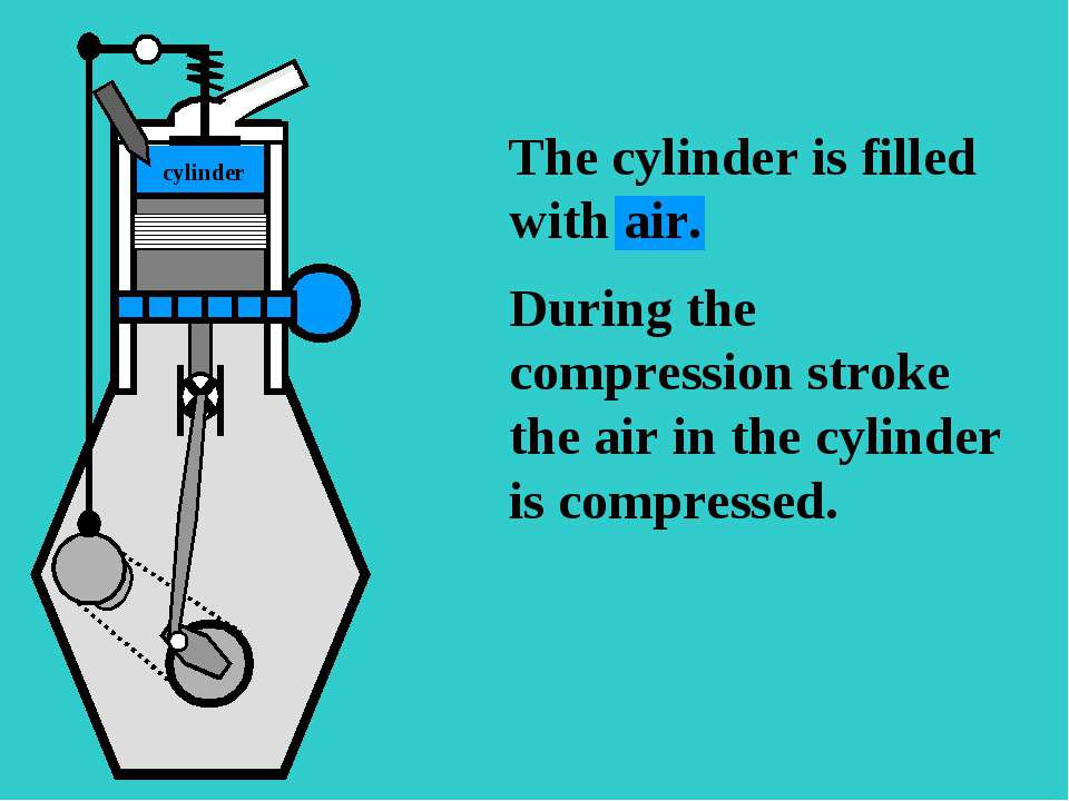 The cylinder is filled with air. S During the compression stroke the air in t...