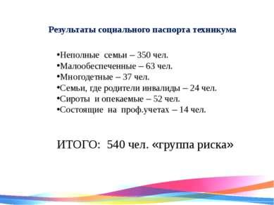 Результаты социального паспорта техникума Неполные семьи – 350 чел. Малообесп...