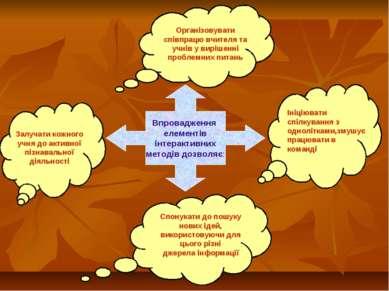 Впровадження елементів інтерактивних методів дозволяє: Залучати кожного учня ...
