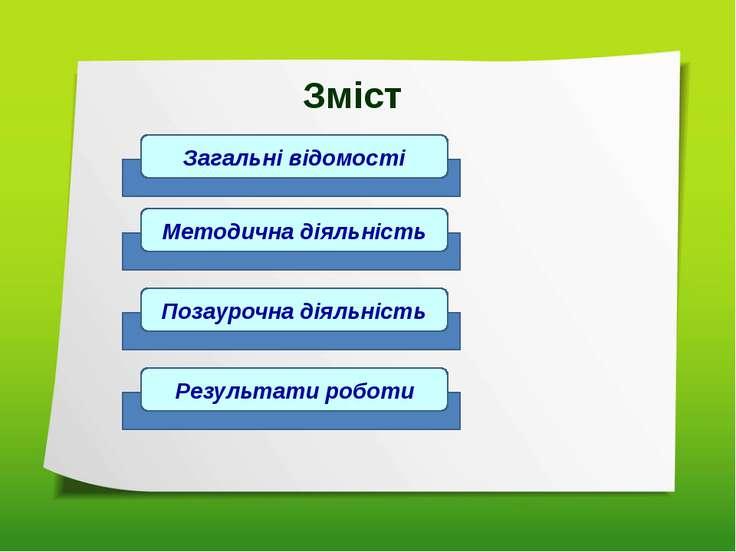 Зміст Загальні відомості Результати роботи Методична діяльність Позаурочна ді...