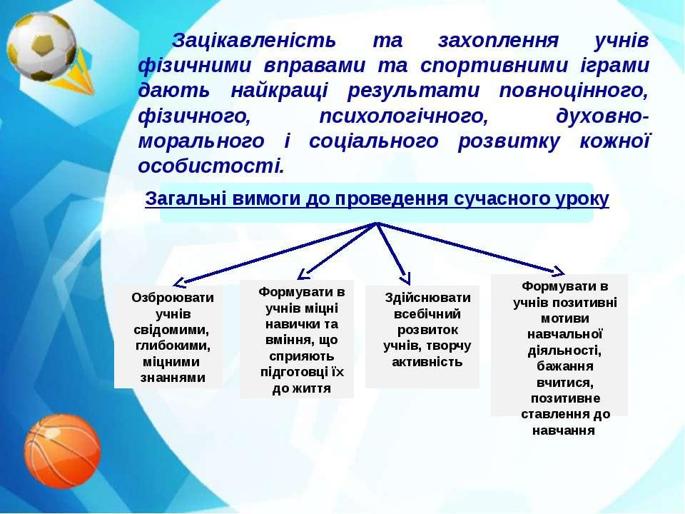 Зацікавленість та захоплення учнів фізичними вправами та спортивними іграми д...