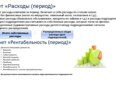 Отчет «Расходы (период)» Отражает расходы компании за период. Включает в себя...