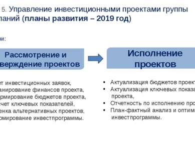 Задачи: Рассмотрение и утверждение проектов Учет инвестиционных заявок, Плани...