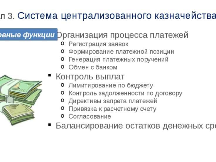 Организация процесса платежей Регистрация заявок Формирование платежной позиц...