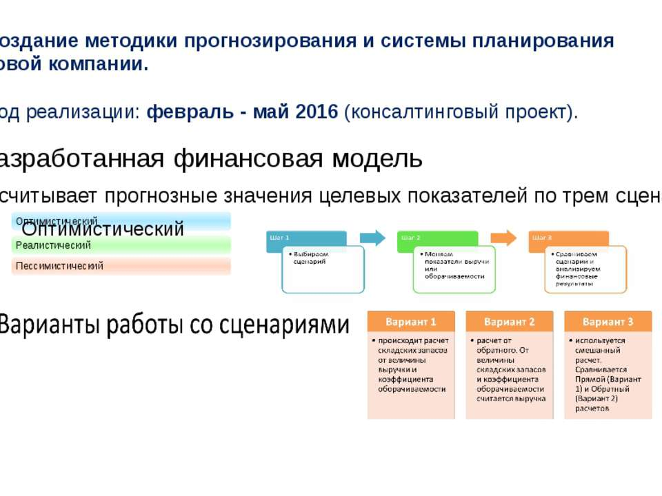 Этап 1. Создание методики прогнозирования и системы планирования для торговой...