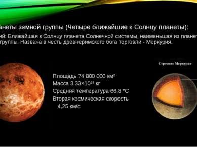 Планеты земной группы (Четыре ближайшие к Солнцу планеты): Меркурий: Ближайша...
