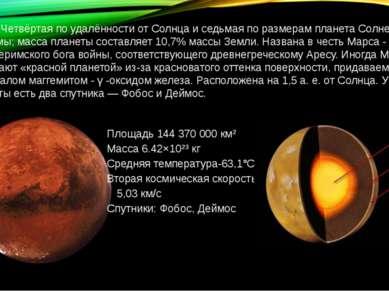 Марс: Четвёртая по удалённости от Солнца и седьмая по размерам планета Солнеч...