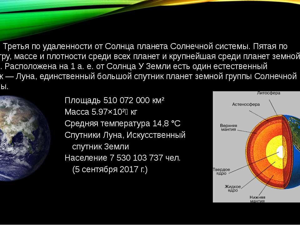 Земля: Третья по удаленности от Солнца планета Солнечной системы. Пятая по ди...