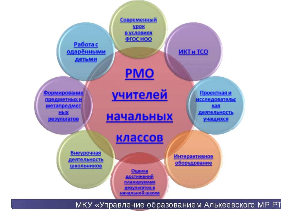 МКУ «Управление образованием Алькеевского МР РТ»