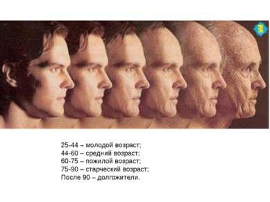 25-44 – молодой возраст; 44-60 – средний возраст; 60-75 – пожилой возраст; 75...
