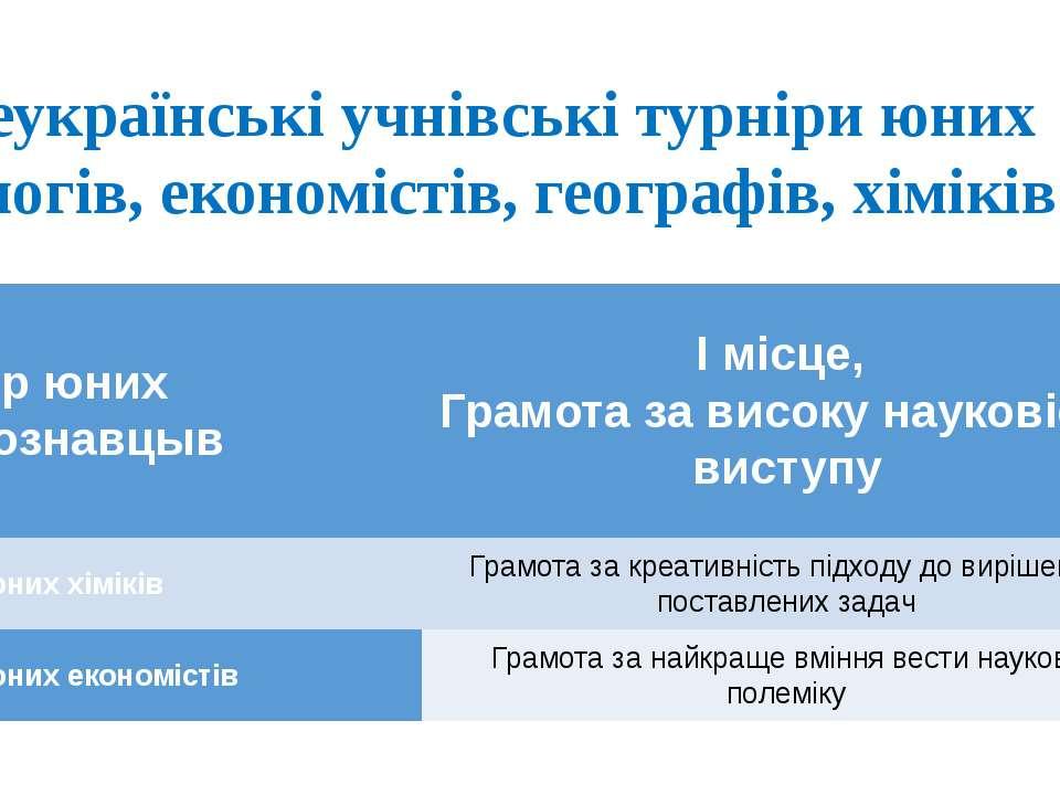Всеукраїнські учнівські турніри юних біологів, економістів, географів, хімікі...