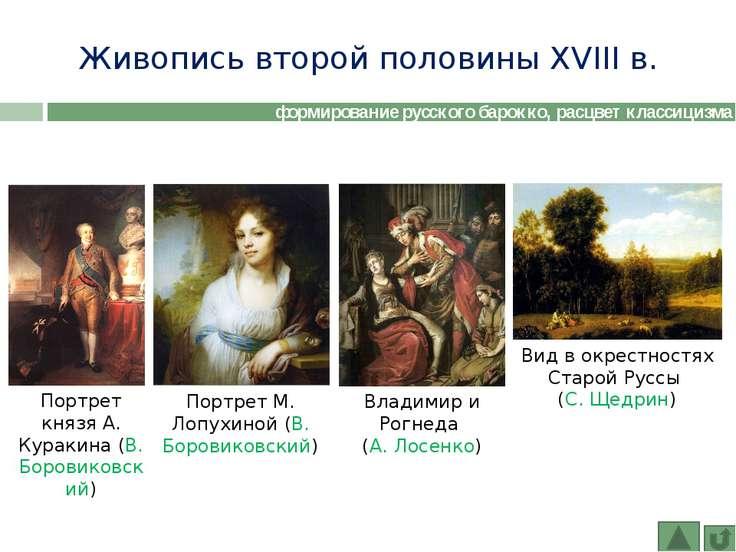 Живопись второй половины XIX – начала XX вв. критический реализм, пейзаж, мод...