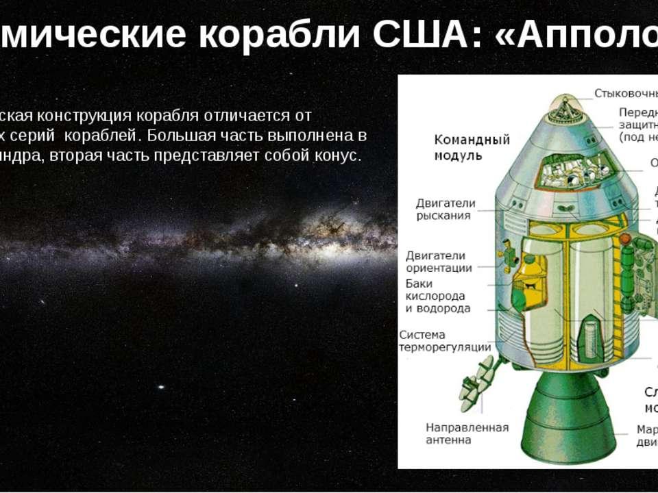 Космические корабли США: «Апполон» Геометрическая конструкция корабля отличае...