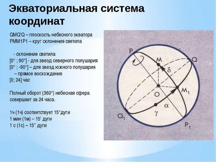Экваториальная система координат QMQ'Q – плоскость небесного экватора PMM1P1 ...