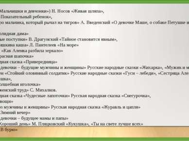 «Детство» («Мальчишки и девчонки») Н. Носов «Живая шляпа», М. Зощенко «Показа...