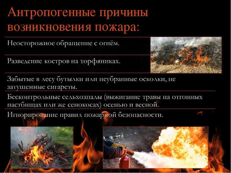 Антропогенные причины возникновения пожара:
