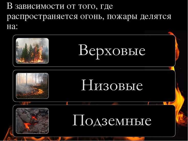 В зависимости от того, где распространяется огонь, пожары делятся на:
