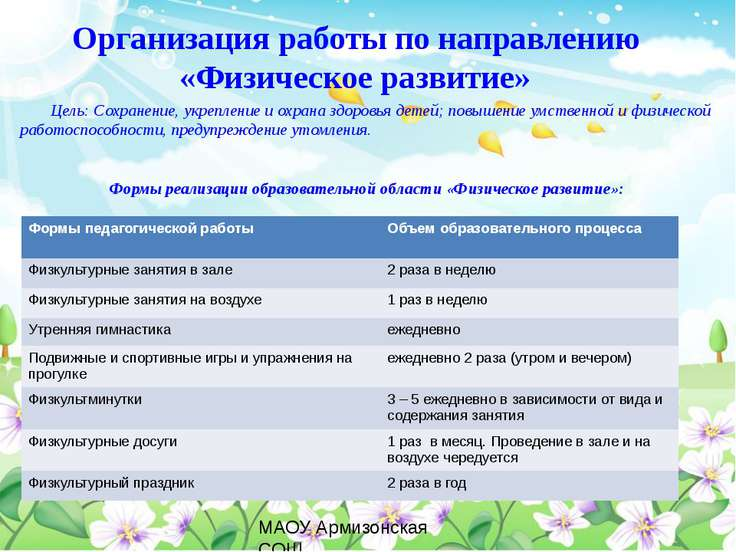 Организация работы по направлению «Физическое развитие» Цель: Сохранение, укр...
