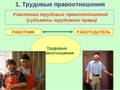 1. Трудовые правоотношения Участники трудовых правоотношений (субъекты трудов...