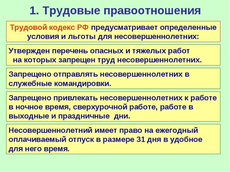 1. Трудовые правоотношения Трудовой кодекс РФ предусматривает определенные ус...