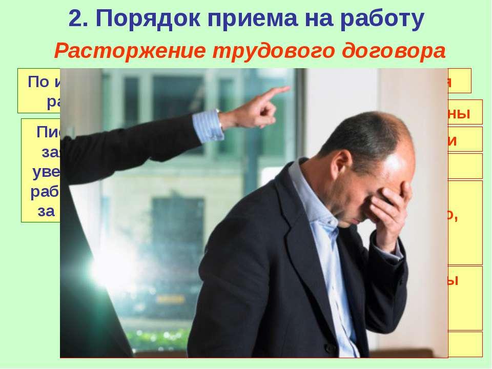 2. Порядок приема на работу Расторжение трудового договора По инициативе рабо...