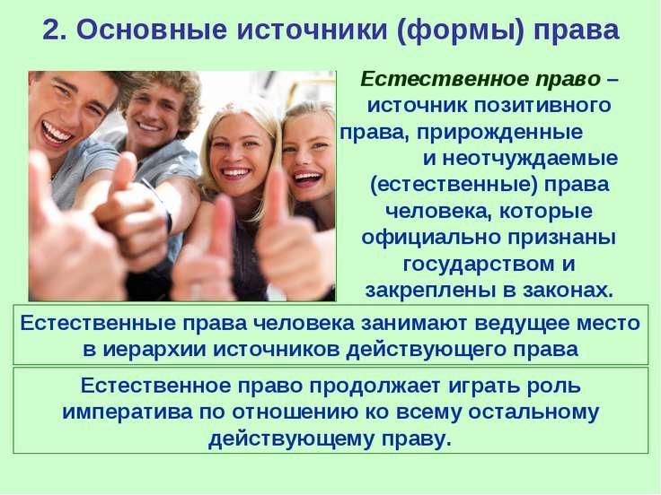 2. Основные источники (формы) права Естественное право – источник позитивного...