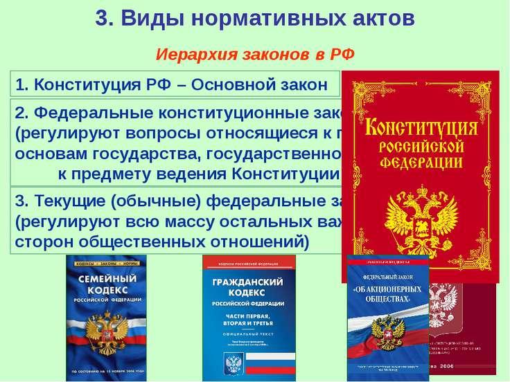 3. Виды нормативных актов Иерархия законов в РФ 1. Конституция РФ – Основной ...